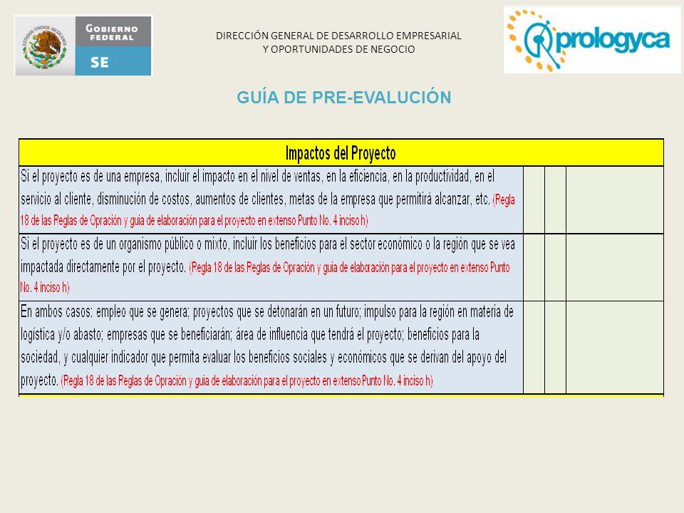 GUÍA DE PRE-EVALUCIÓN