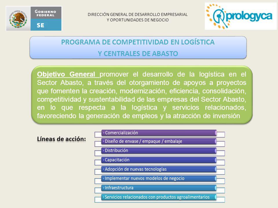 PROGRAMA DE COMPETITIVIDAD EN LOGÍSTICA