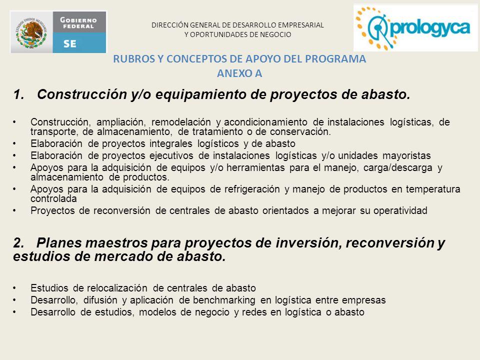 RUBROS Y CONCEPTOS DE APOYO DEL PROGRAMA