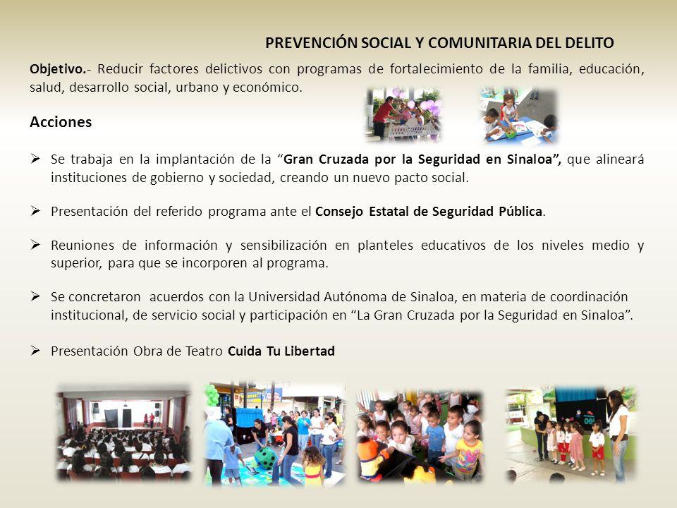 PREVENCIÓN SOCIAL Y COMUNITARIA DEL DELITO