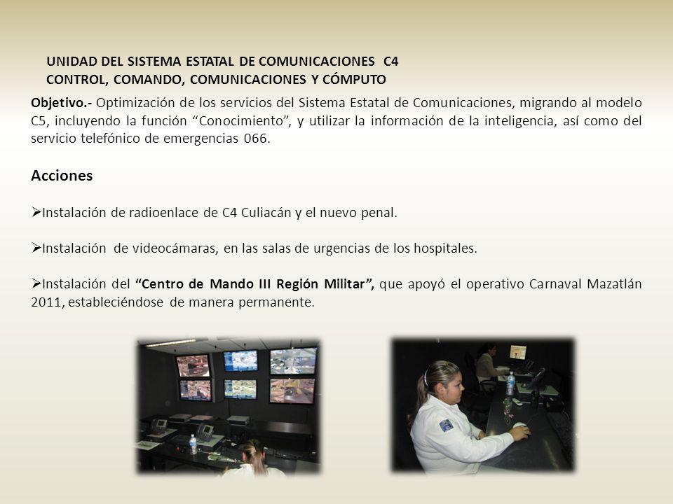 Acciones UNIDAD DEL SISTEMA ESTATAL DE COMUNICACIONES C4