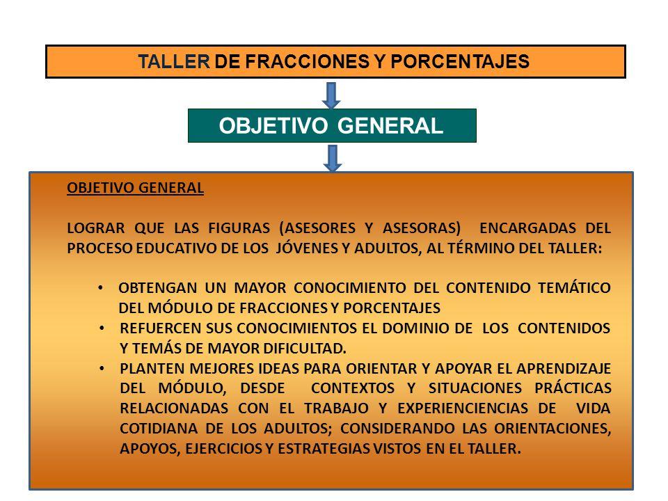 TALLER DE FRACCIONES Y PORCENTAJES