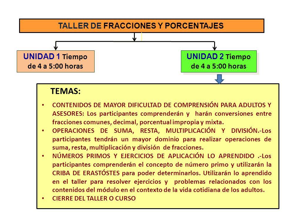 TEMAS: TALLER DE FRACCIONES Y PORCENTAJES