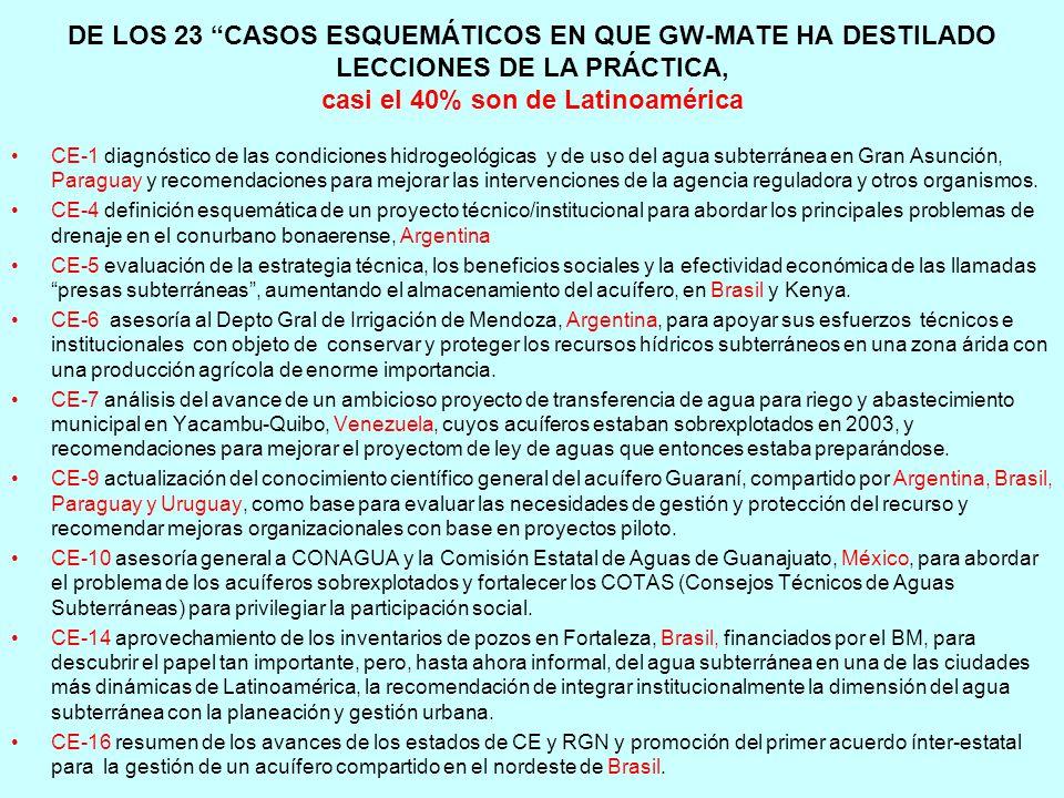 DE LOS 23 CASOS ESQUEMÁTICOS EN QUE GW-MATE HA DESTILADO LECCIONES DE LA PRÁCTICA, casi el 40% son de Latinoamérica