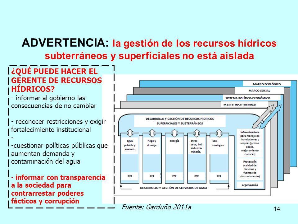 ADVERTENCIA: la gestión de los recursos hídricos subterráneos y superficiales no está aislada