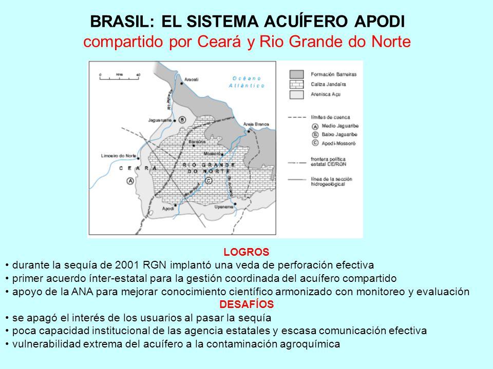 BRASIL: EL SISTEMA ACUÍFERO APODI compartido por Ceará y Rio Grande do Norte