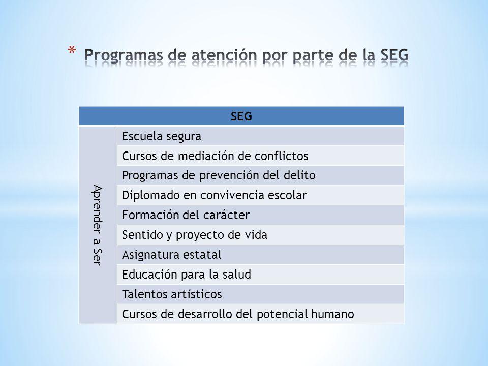 Programas de atención por parte de la SEG