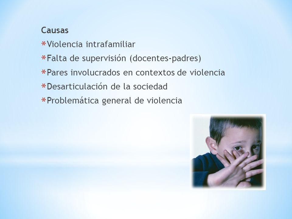 Causas Violencia intrafamiliar. Falta de supervisión (docentes-padres) Pares involucrados en contextos de violencia.