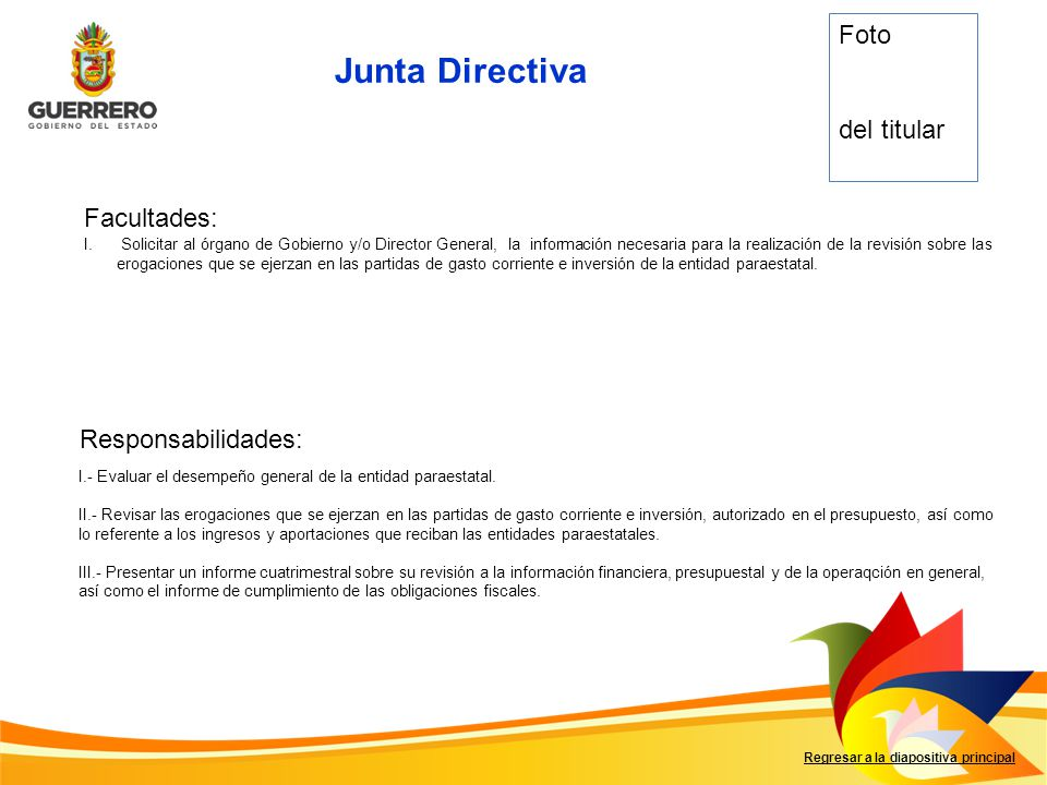 Junta Directiva Foto del titular Facultades: Responsabilidades: