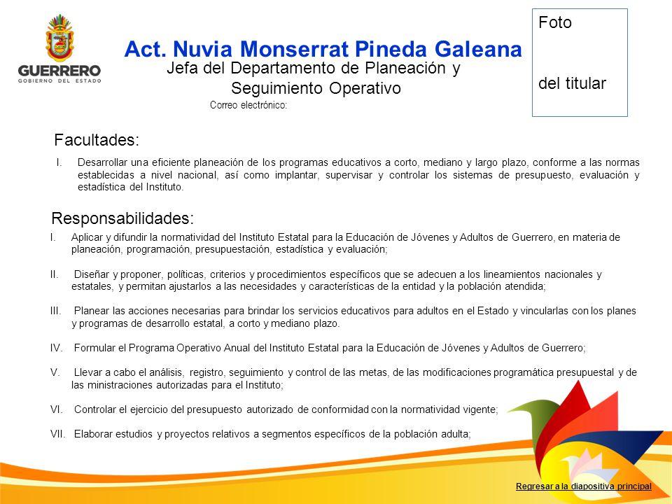 Act. Nuvia Monserrat Pineda Galeana