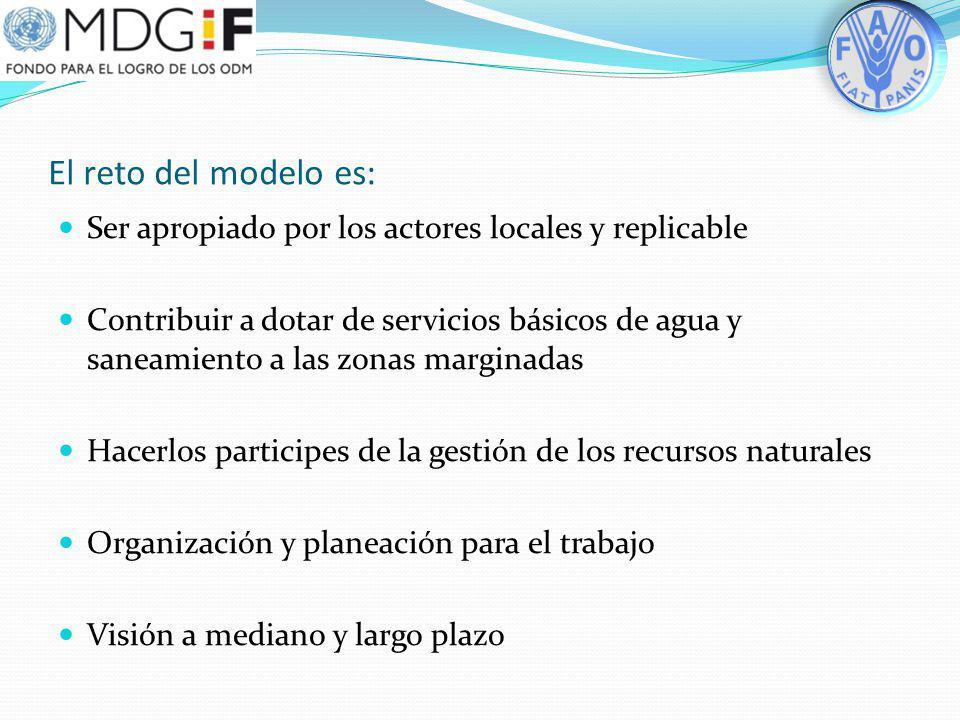 El reto del modelo es: Ser apropiado por los actores locales y replicable.