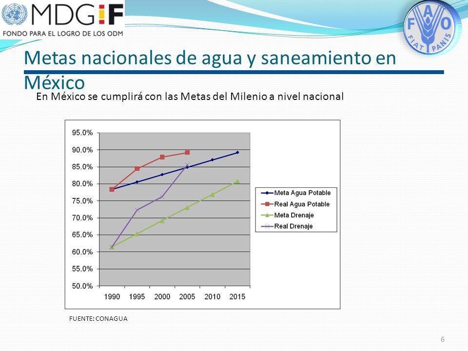 Metas nacionales de agua y saneamiento en México