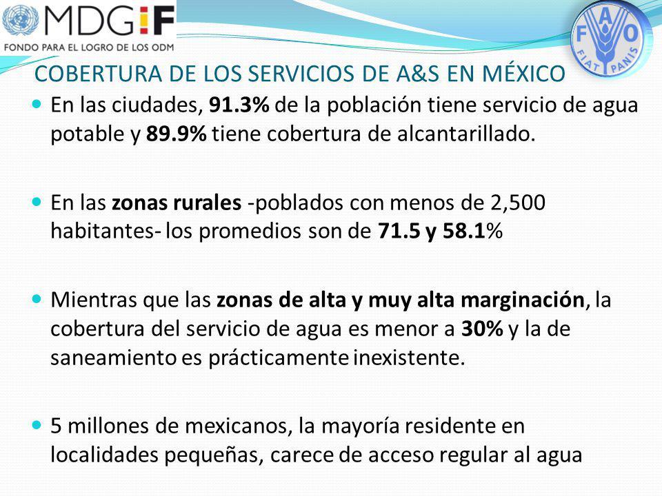 COBERTURA DE LOS SERVICIOS DE A&S EN MÉXICO