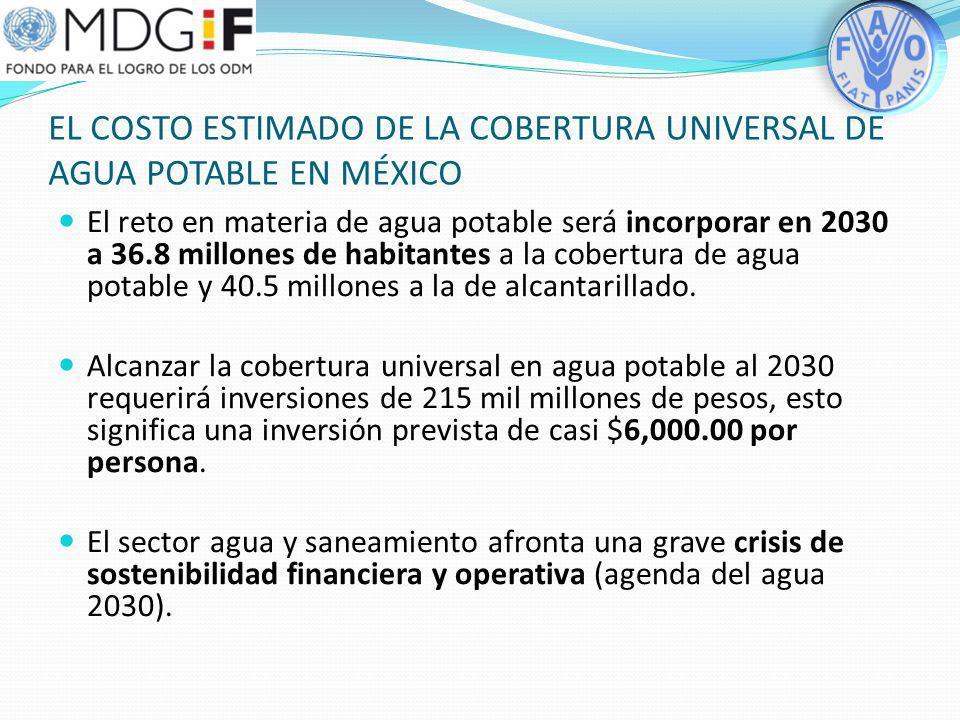 EL COSTO ESTIMADO DE LA COBERTURA UNIVERSAL DE AGUA POTABLE EN MÉXICO