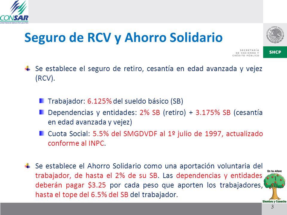 Seguro de RCV y Ahorro Solidario