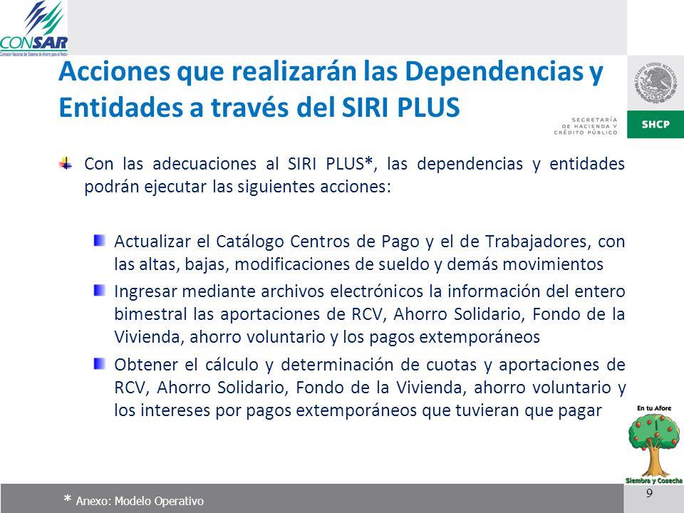 Acciones que realizarán las Dependencias y Entidades a través del SIRI PLUS