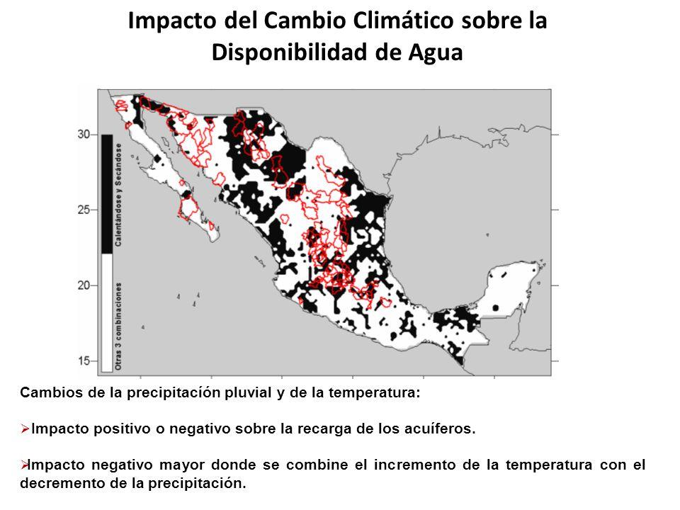Impacto del Cambio Climático sobre la Disponibilidad de Agua