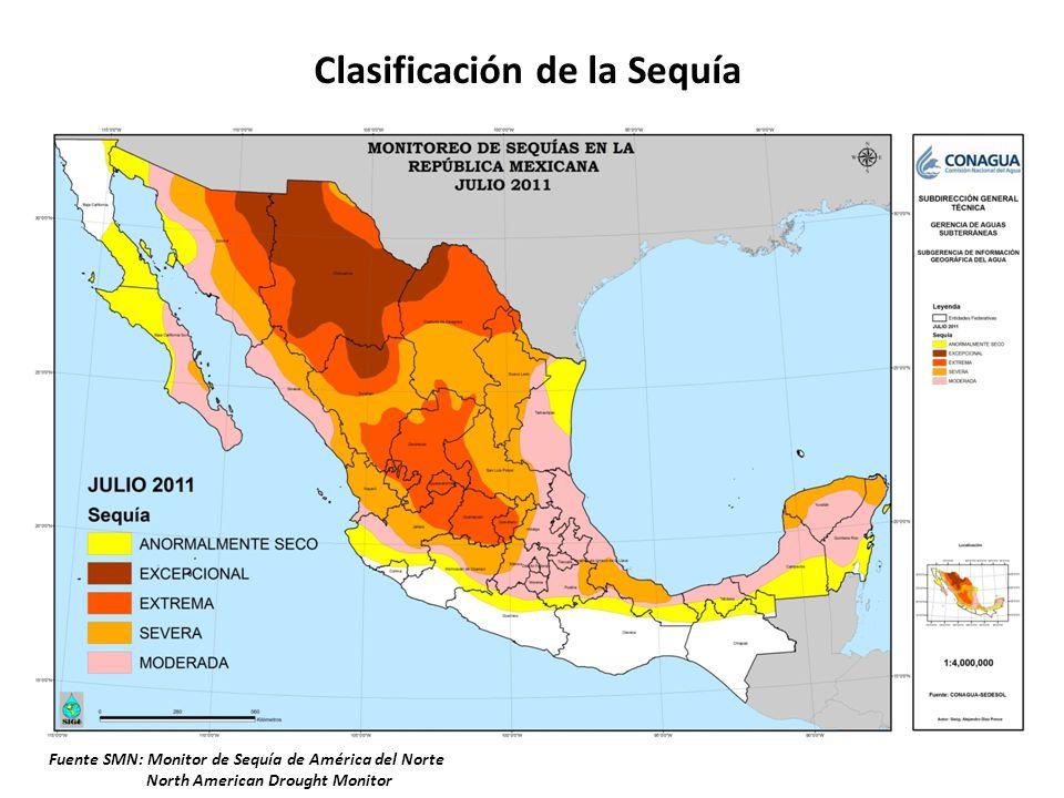 Clasificación de la Sequía