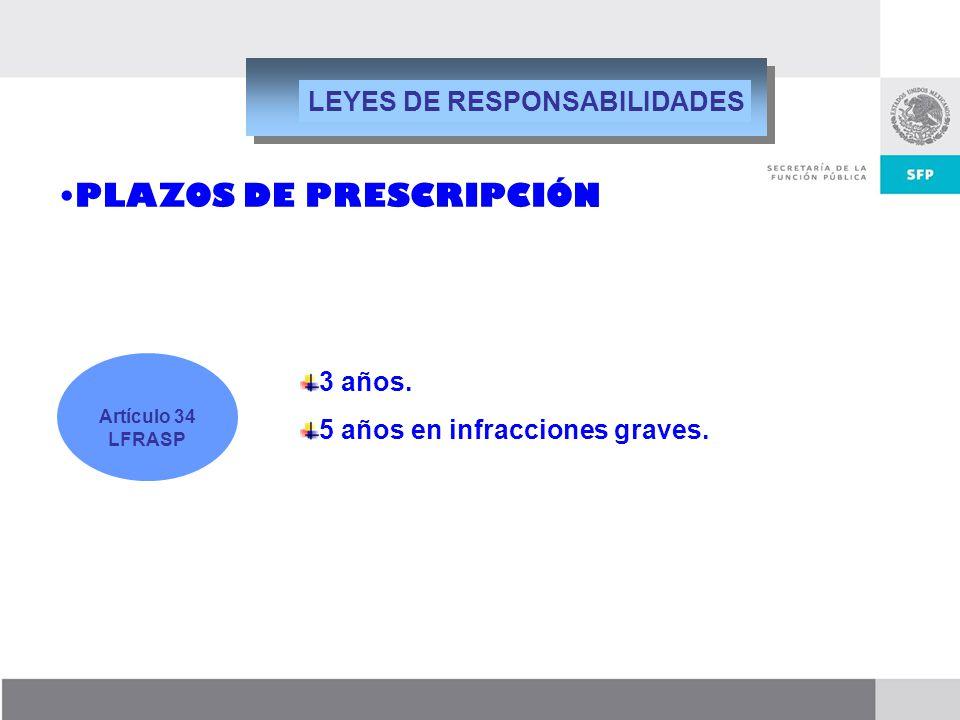 PLAZOS DE PRESCRIPCIÓN