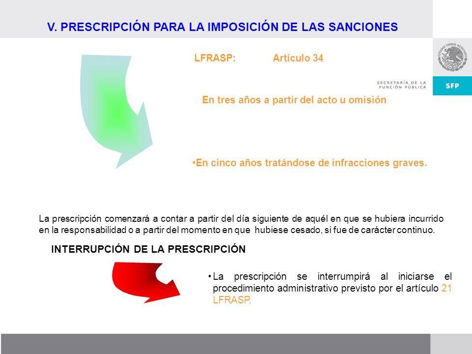 V. PRESCRIPCIÓN PARA LA IMPOSICIÓN DE LAS SANCIONES