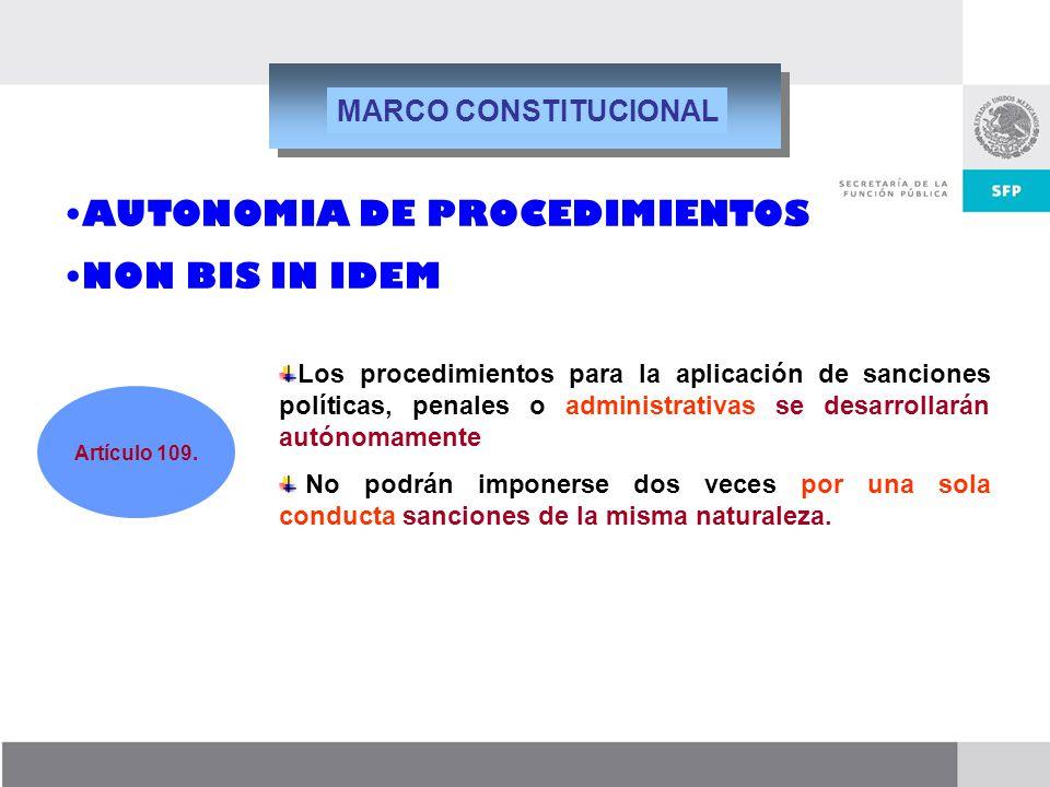 AUTONOMIA DE PROCEDIMIENTOS NON BIS IN IDEM