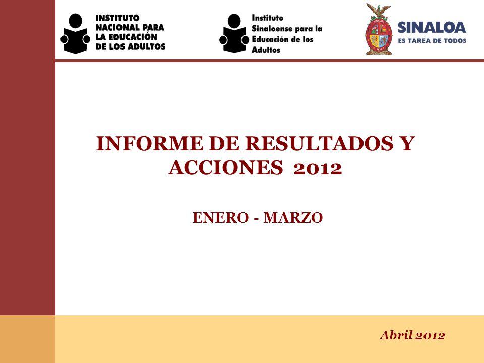 INFORME DE RESULTADOS Y