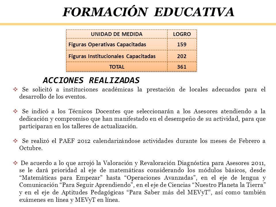 FORMACIÓN EDUCATIVA ACCIONES REALIZADAS UNIDAD DE MEDIDA LOGRO