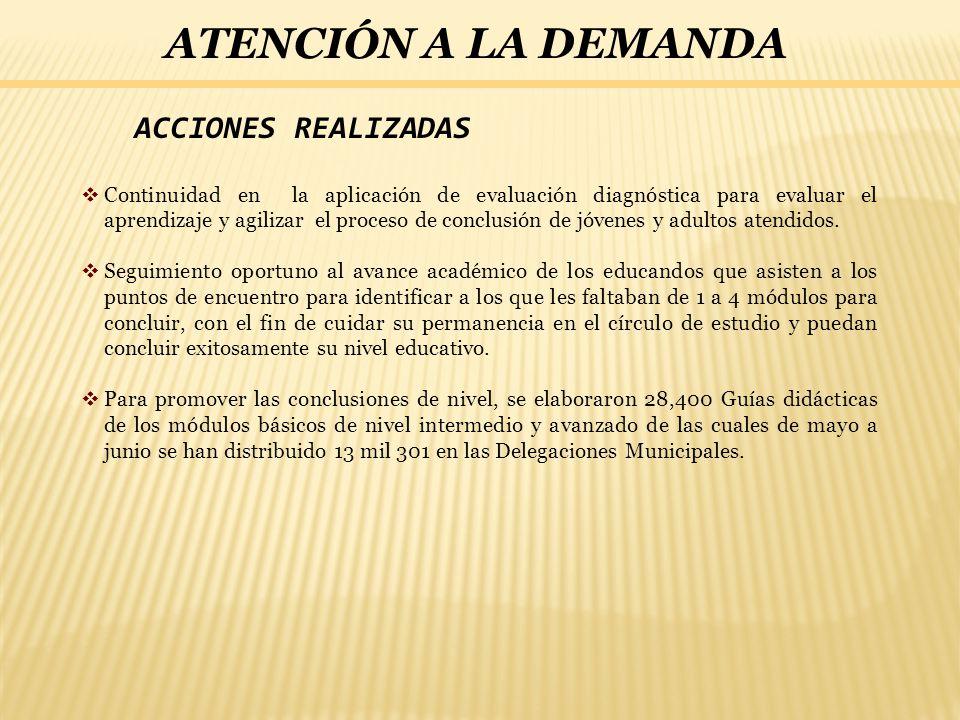 ATENCIÓN A LA DEMANDA ACCIONES REALIZADAS