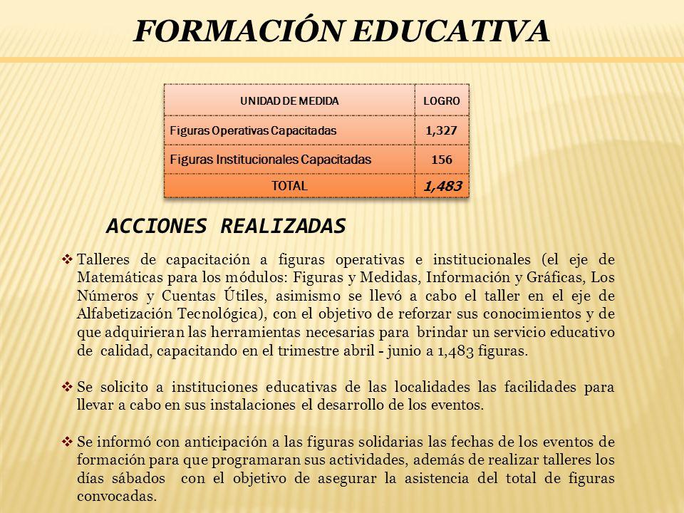 FORMACIÓN EDUCATIVA ACCIONES REALIZADAS