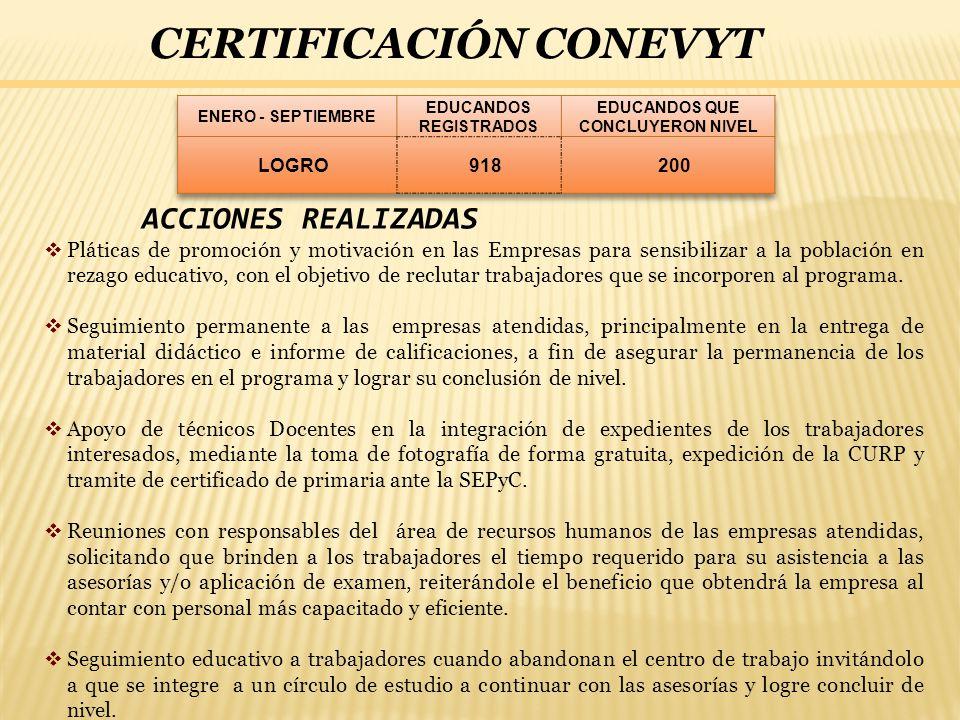 EDUCANDOS REGISTRADOS EDUCANDOS QUE CONCLUYERON NIVEL