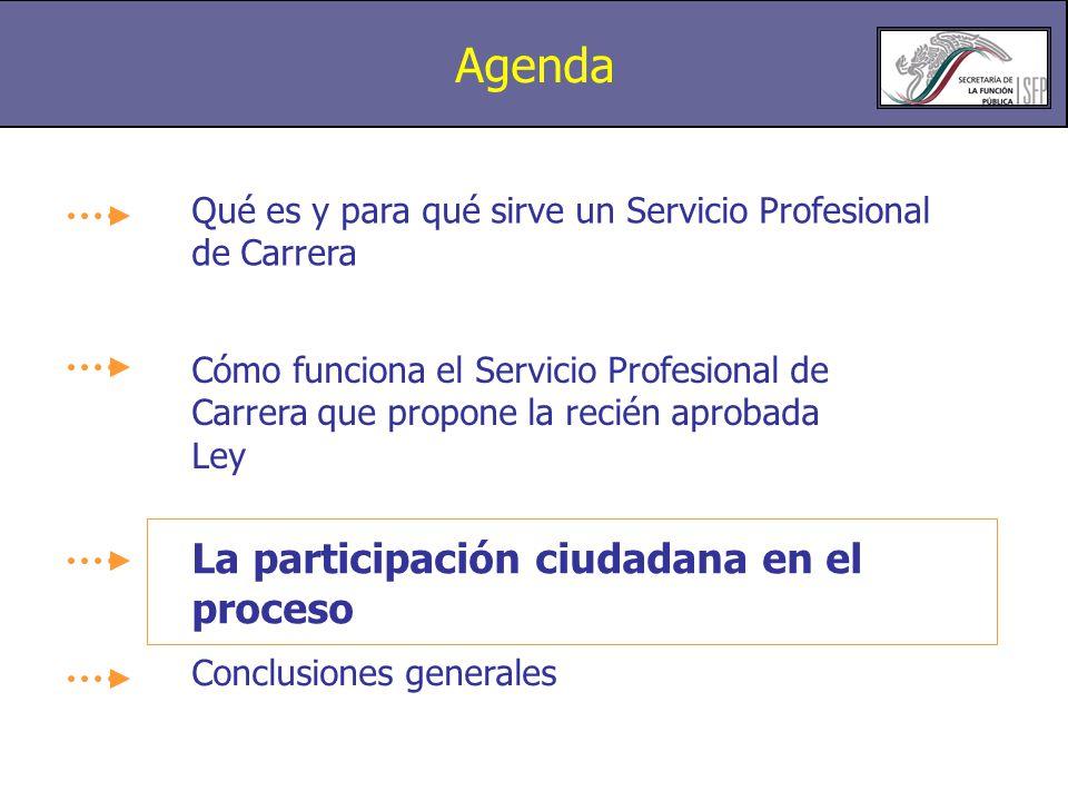 Agenda La participación ciudadana en el proceso