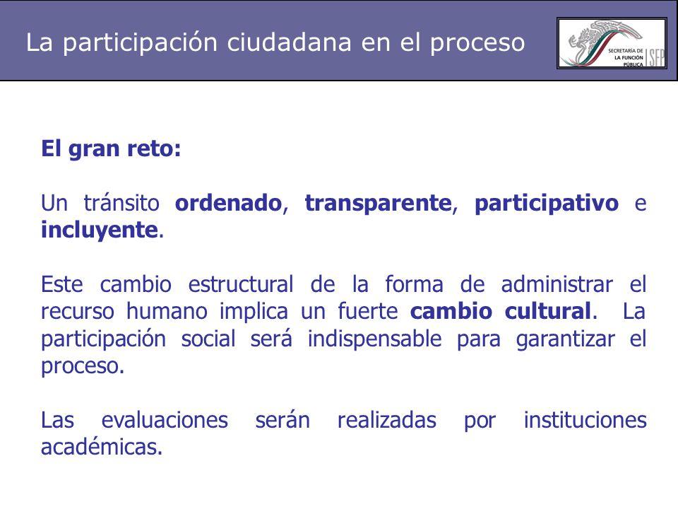 La participación ciudadana en el proceso