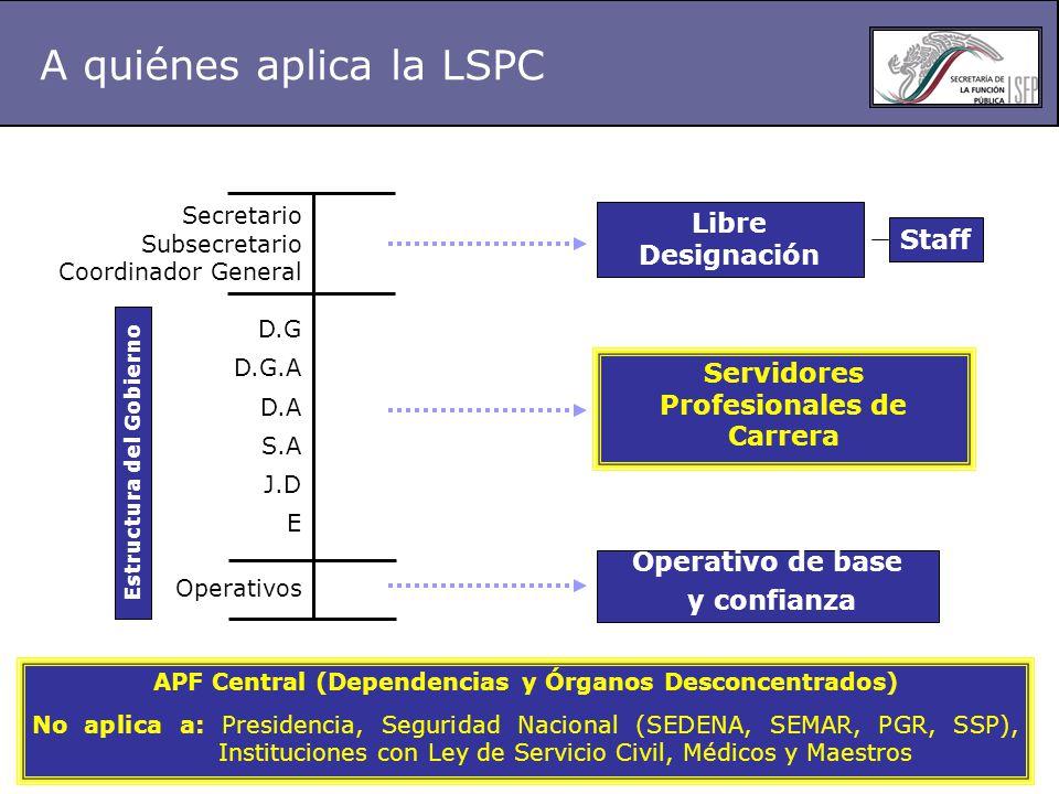 A quiénes aplica la LSPC