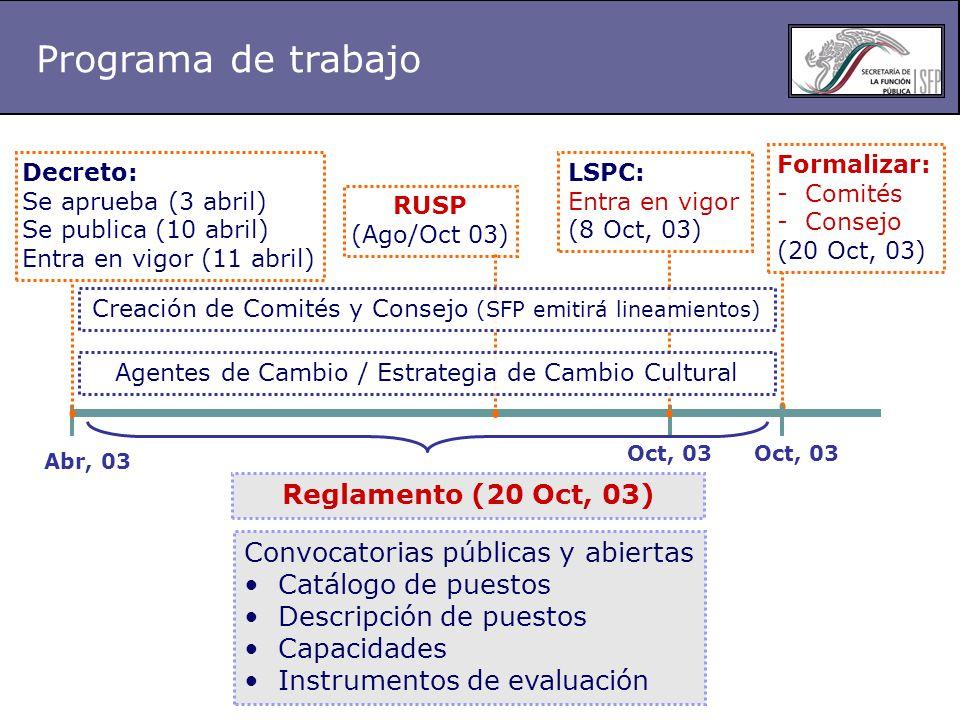Programa de trabajo Reglamento (20 Oct, 03)