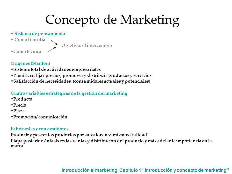Concepto de Marketing Sistema de pensamiento Como filosofía