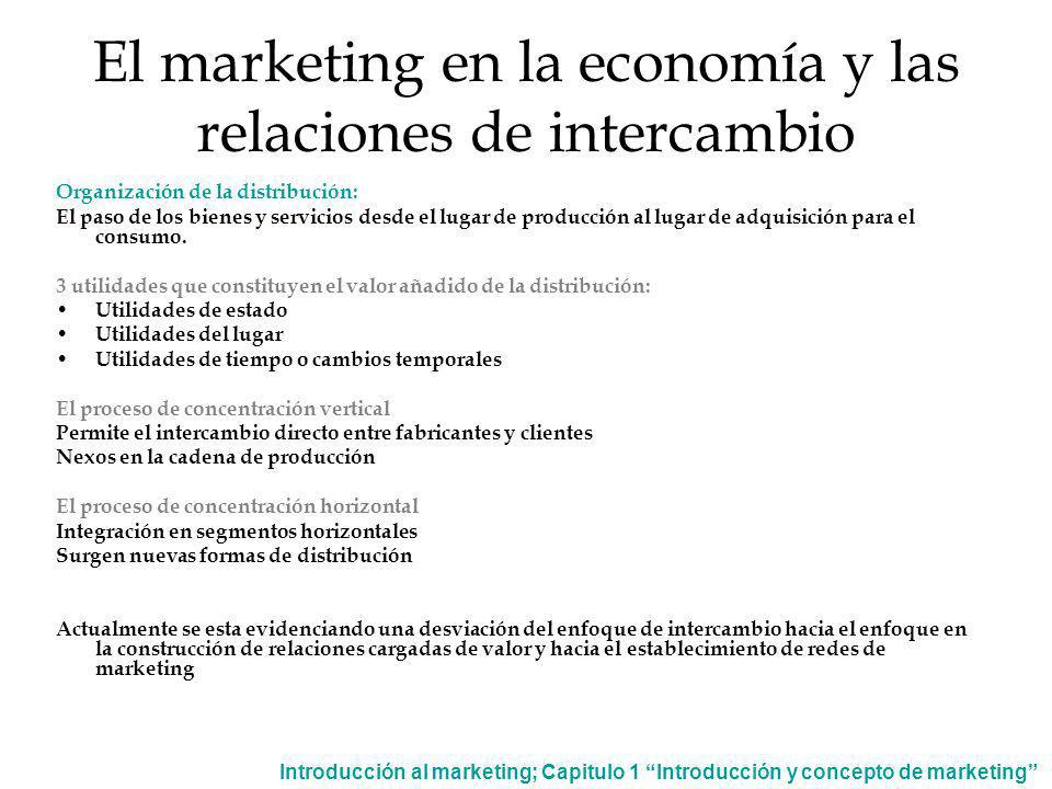 El marketing en la economía y las relaciones de intercambio