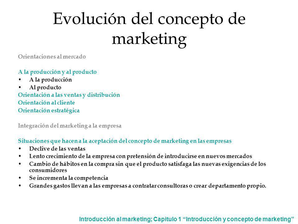 Evolución del concepto de marketing