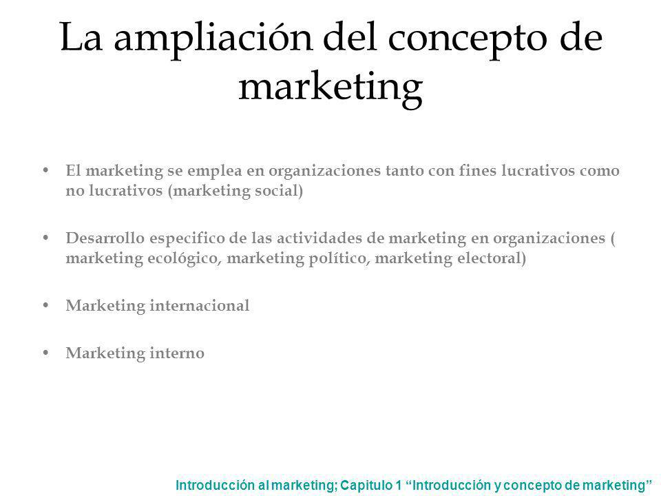 La ampliación del concepto de marketing