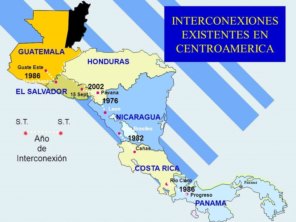 INTERCONEXIONES EXISTENTES EN CENTROAMERICA