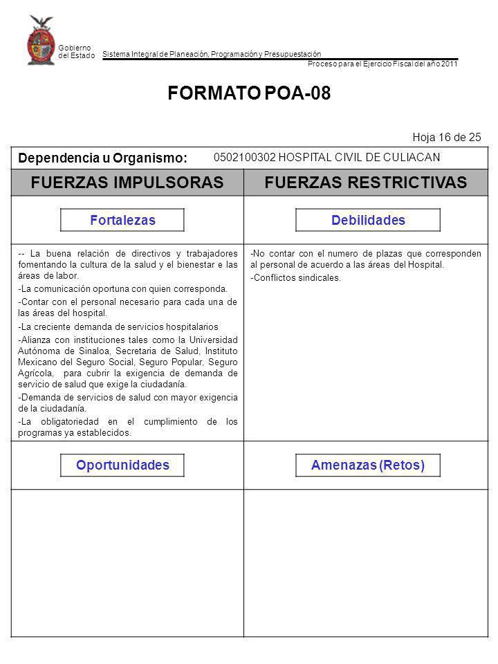 FORMATO POA-08 FUERZAS IMPULSORAS FUERZAS RESTRICTIVAS