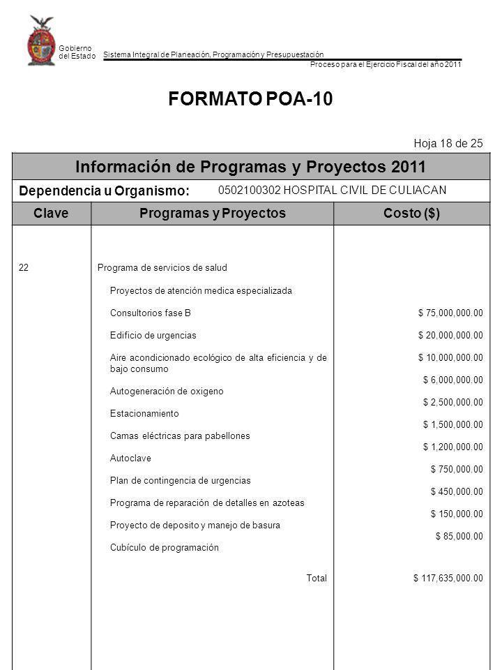 Información de Programas y Proyectos 2011