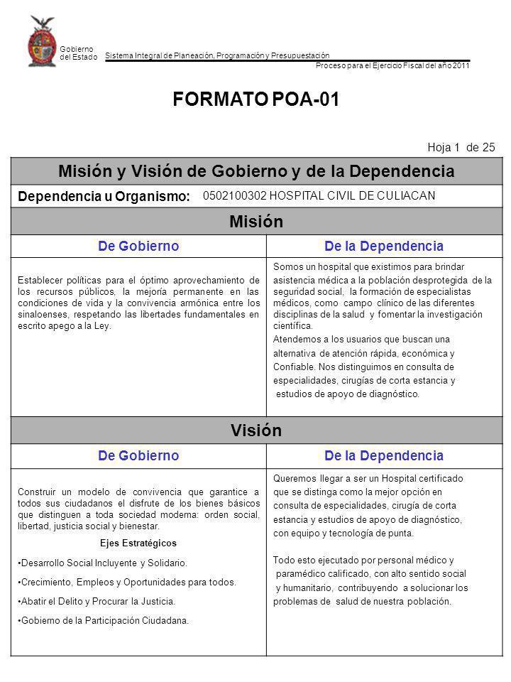 Misión y Visión de Gobierno y de la Dependencia