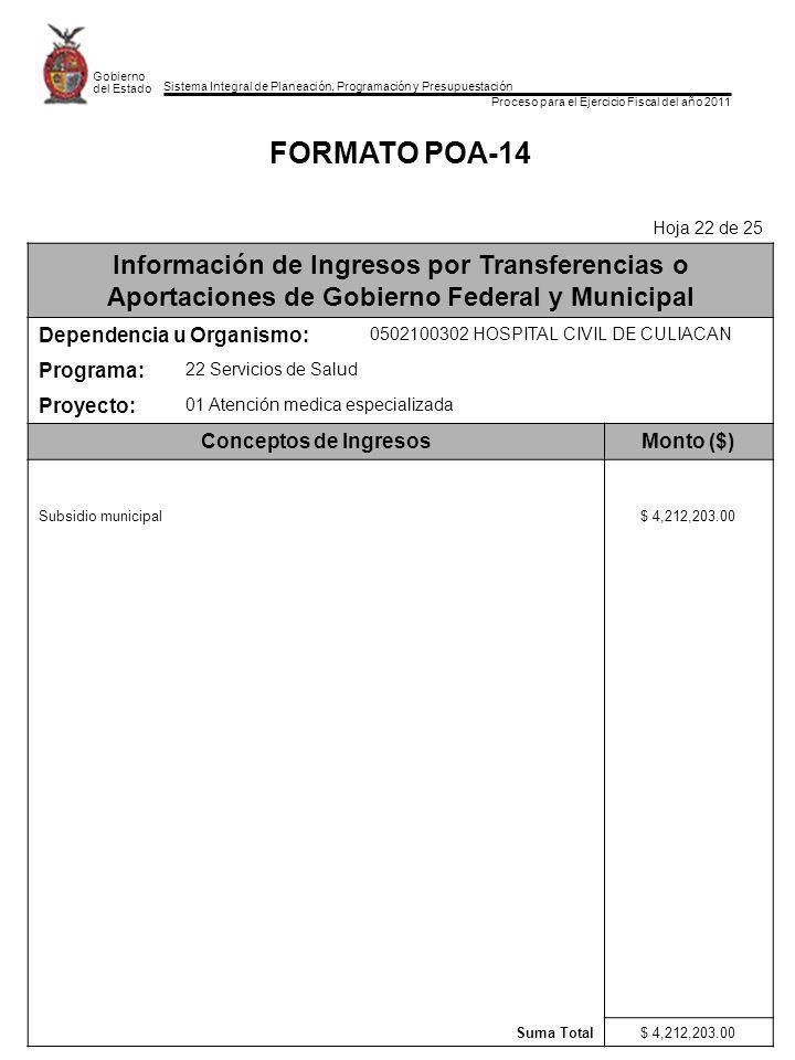 FORMATO POA-14 Hoja 22 de 25. Información de Ingresos por Transferencias o Aportaciones de Gobierno Federal y Municipal.