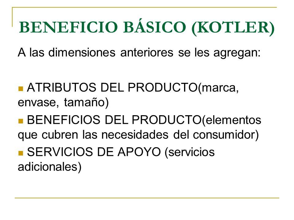 BENEFICIO BÁSICO (KOTLER)
