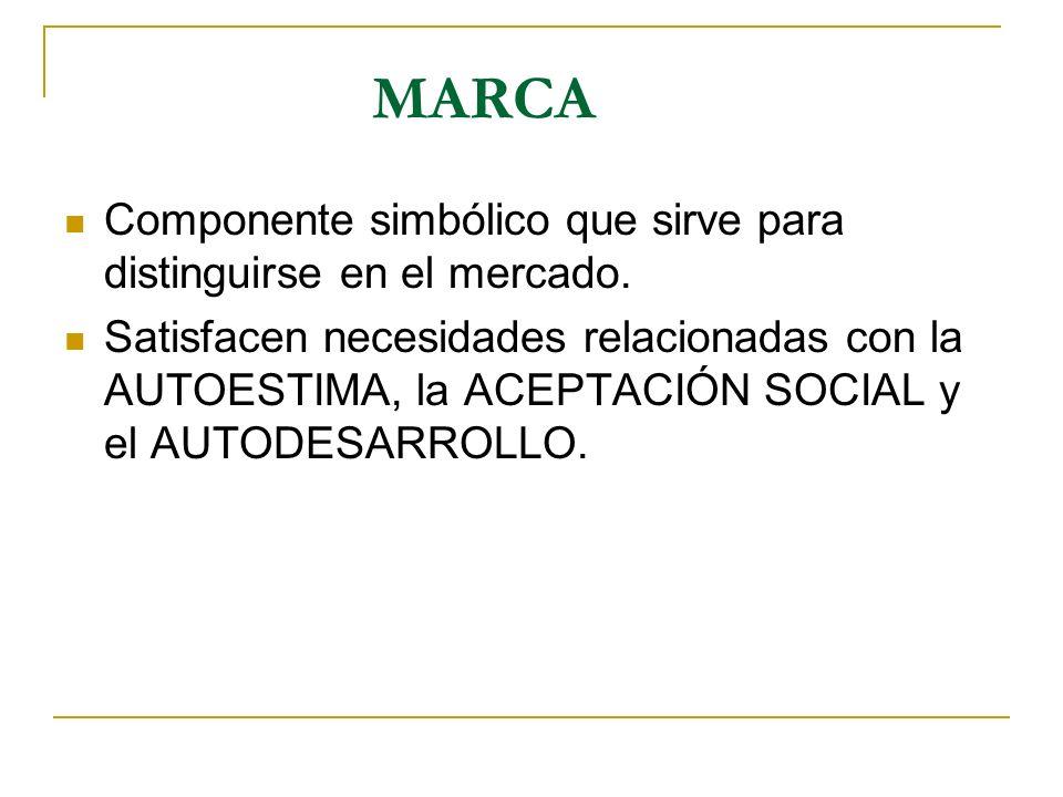 MARCA Componente simbólico que sirve para distinguirse en el mercado.