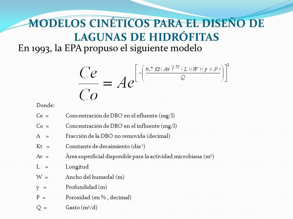 MODELOS CINÉTICOS PARA EL DISEÑO DE LAGUNAS DE HIDRÓFITAS