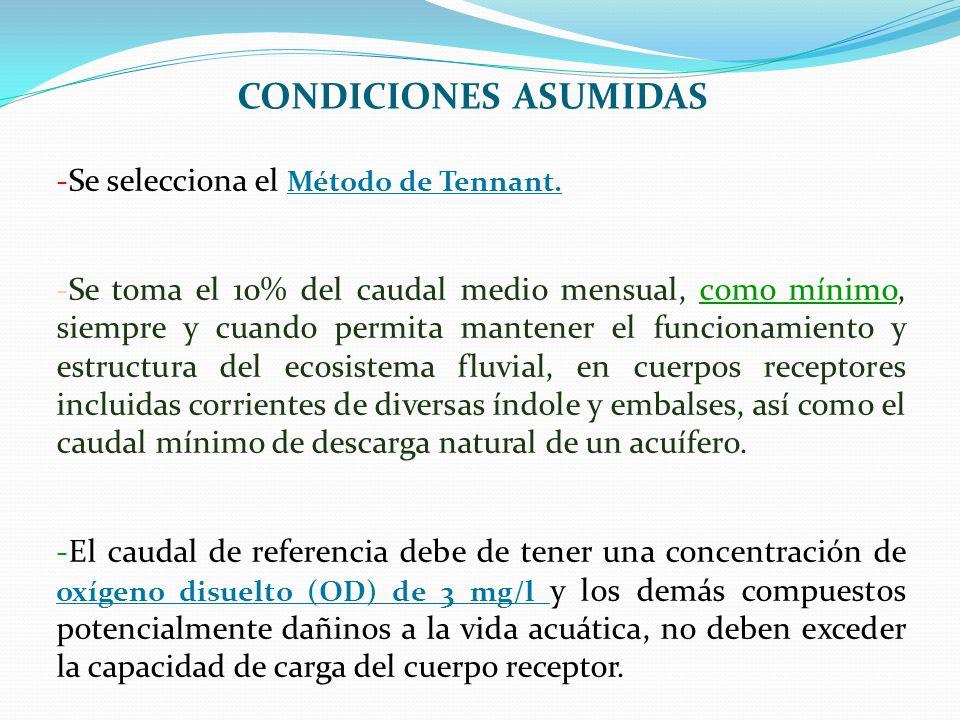 CONDICIONES ASUMIDAS -Se selecciona el Método de Tennant.