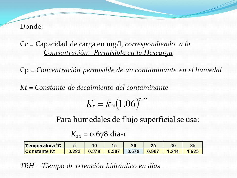 Para humedales de flujo superficial se usa: K20 = 0.678 día-1