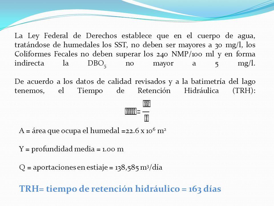 TRH= tiempo de retención hidráulico = 163 días