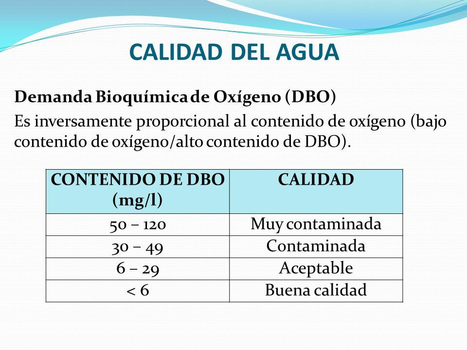 CONTENIDO DE DBO (mg/l)